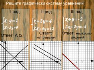 Решите графически систему уравнений I ряд II ряд III ряд Х+3у=9 х+2у=4 2x+4у=