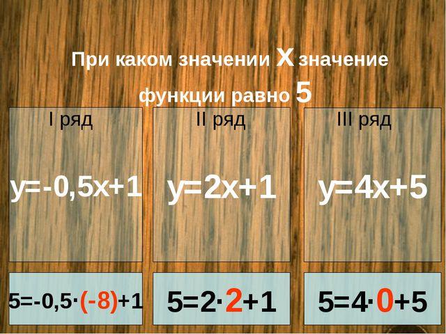 При каком значении x значение функции равно 5 y=-0,5x+1 I ряд y=2x+1 II ряд y...