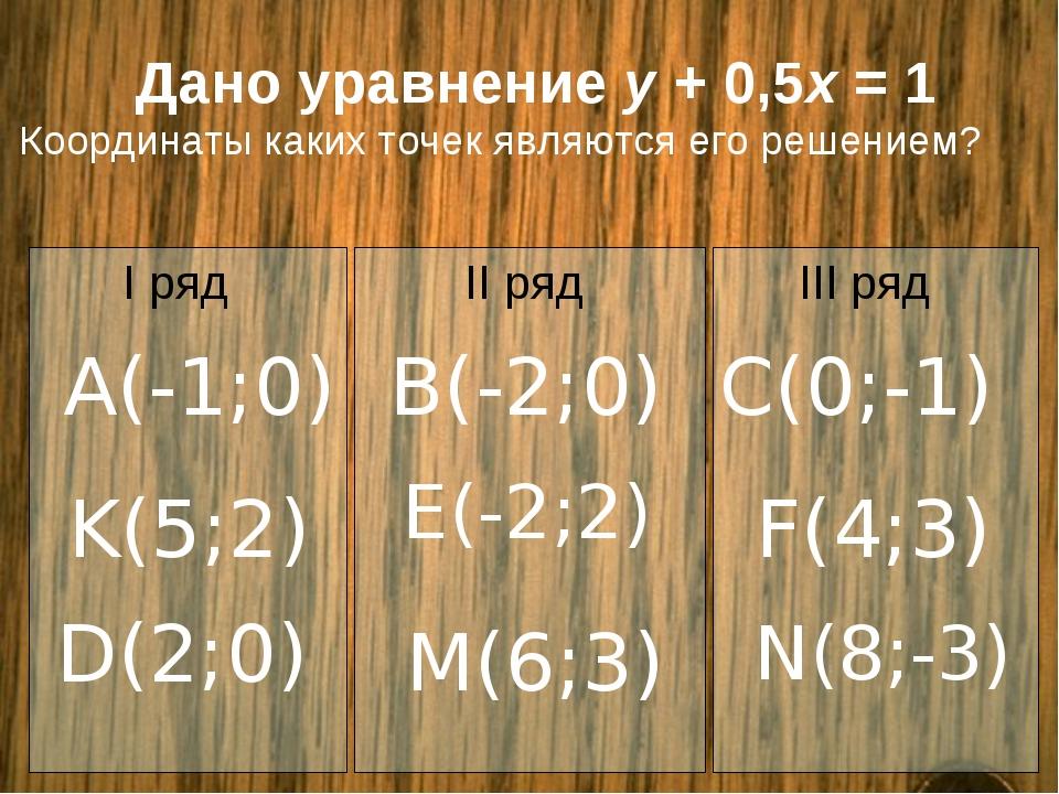 Дано уравнение y + 0,5x = 1 Координаты каких точек являются его решением? A(-...