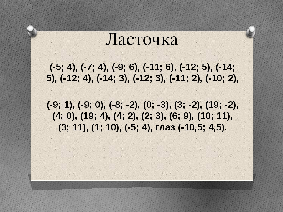 Ласточка (-5; 4), (-7; 4), (-9; 6), (-11; 6), (-12; 5), (-14; 5), (-12; 4), (...
