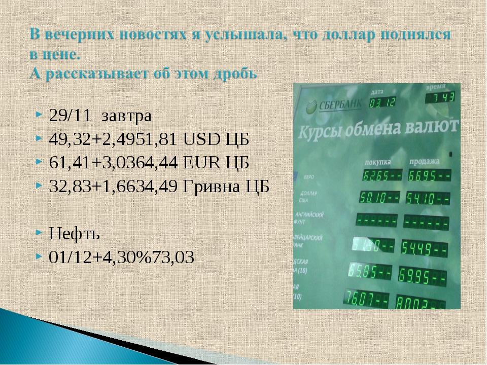 29/11 завтра 49,32+2,4951,81 USDЦБ 61,41+3,0364,44 EURЦБ 32,83+1,6634,49 Г...