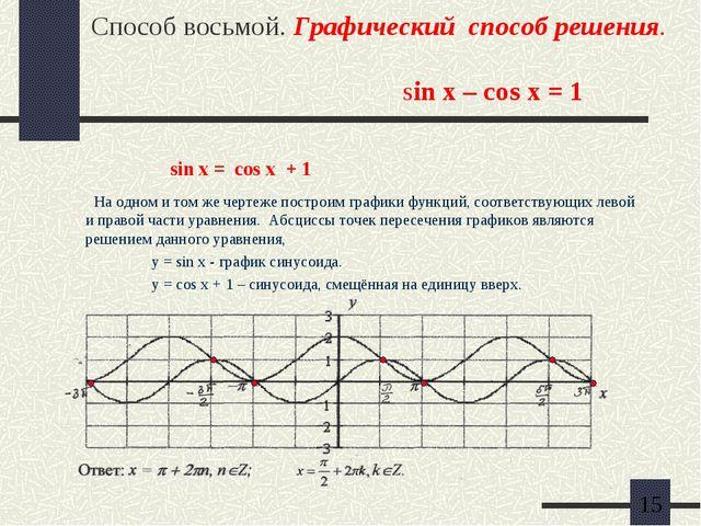 Способ восьмой. Графический способ решения. sin x – cos x = 1 На одном и том...