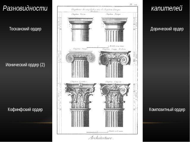 Разновидности капителей Тосканский ордер Дорический ордер Ионический ордер (2...