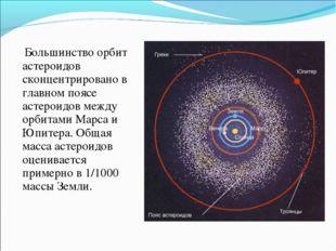 Большинство орбит астероидов сконцентрировано в главном поясе астероидов меж