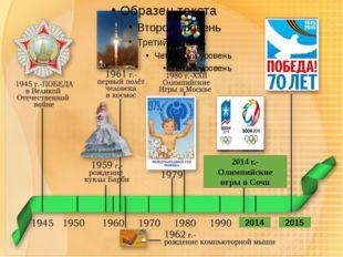 2014 г.- Олимпийские игры в Сочи 2014 2015