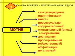 Основные понятия и модели мотивации труда МОТИВ 3 самоутверждения идентификац