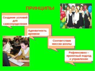 ПРИНЦИПЫ Соответствие миссии школы Создание условий для самоопределения Адекв