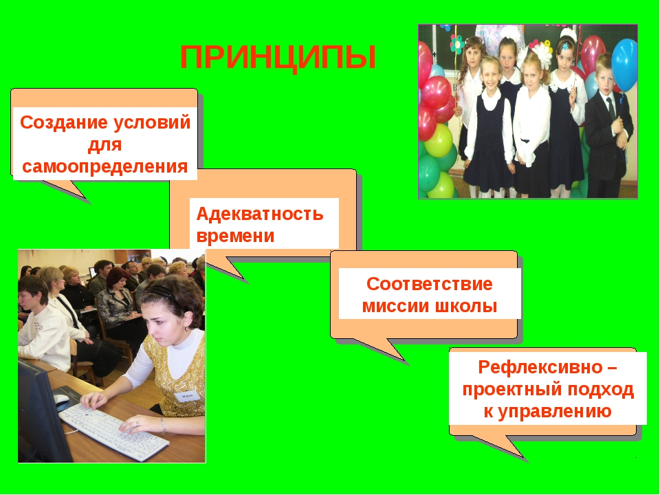 ПРИНЦИПЫ Соответствие миссии школы Создание условий для самоопределения Адекв...