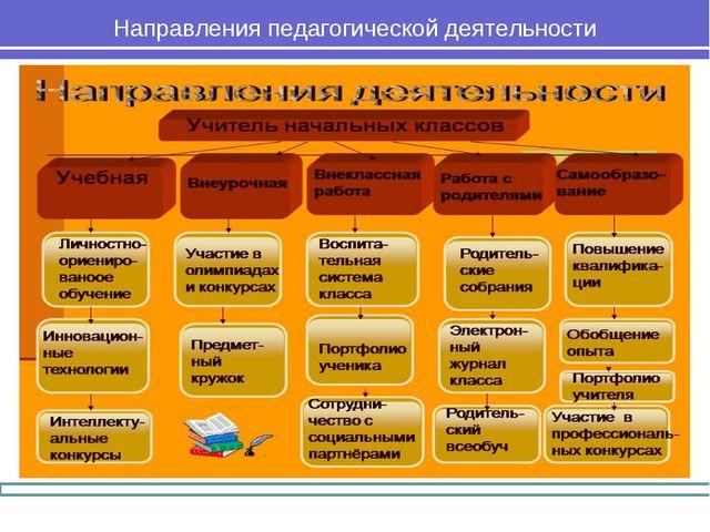 Направления педагогической деятельности