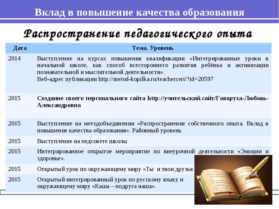 Вклад в повышение качества образования Распространение педагогического опыта...