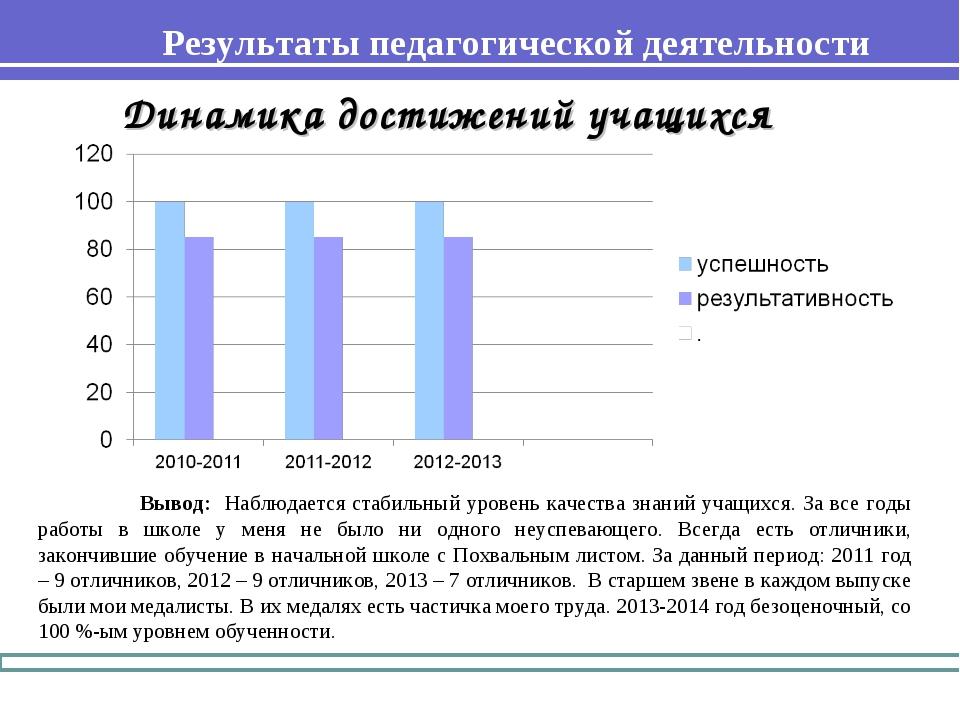 Результаты педагогической деятельности  Вывод: Наблюдается стабильный уровен...