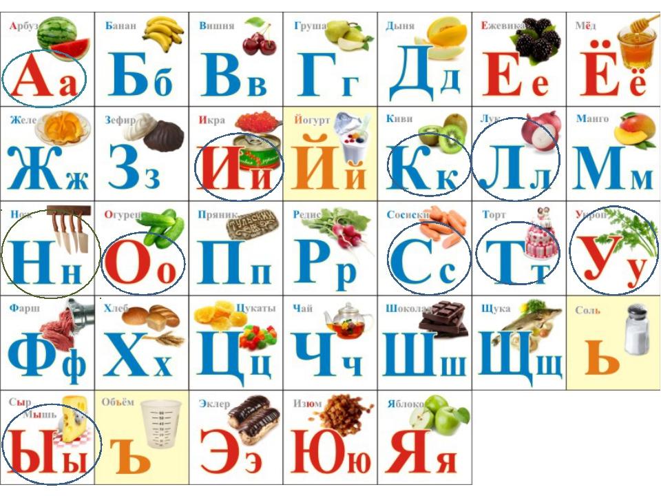 декоративный алфавит учить по картинками этой просто