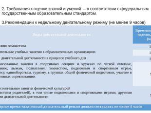 2. Требования к оценке знаний и умений – в соответствии с федеральным государ