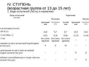 IV. СТУПЕНЬ (возрастная группа от 13 до 15 лет) 1. Виды испытаний (тесты) и н