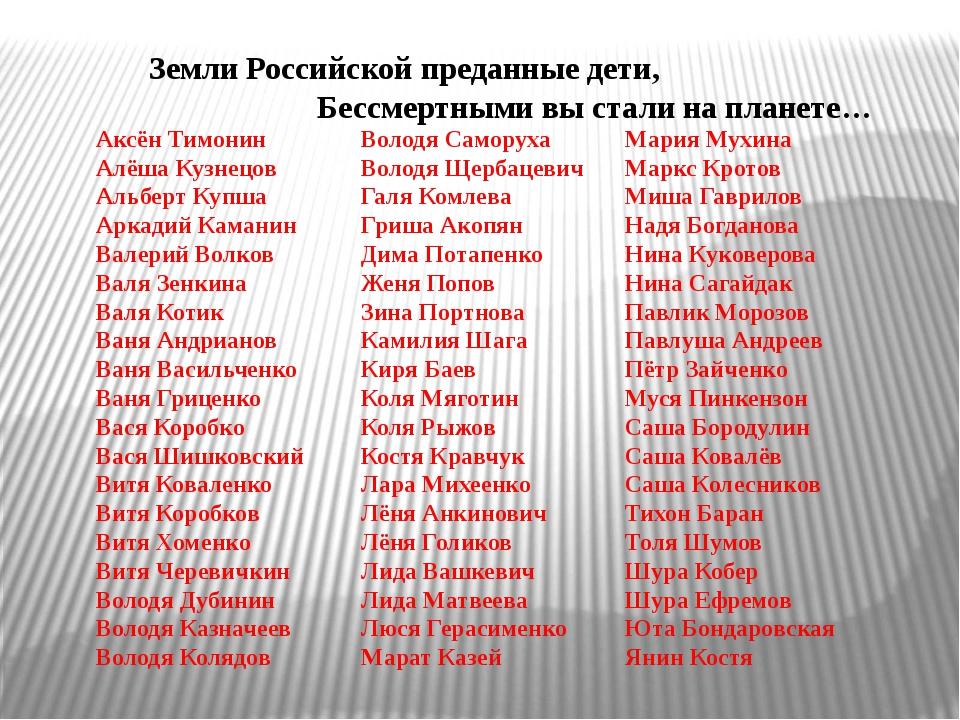Аксён Тимонин Алёша Кузнецов Альберт Купша Аркадий Каманин Валерий Волков Вал...