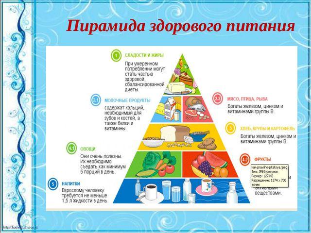Подбор диет и систем питания