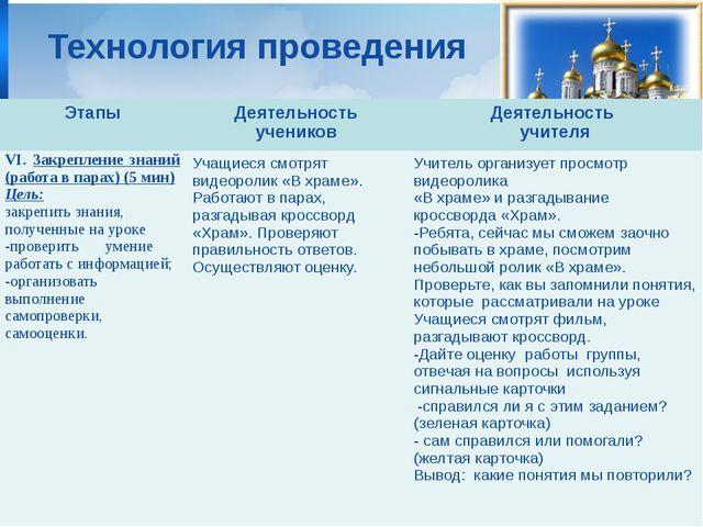 Технология проведения Этапы Деятельность учеников Деятельность учителя VI.За...