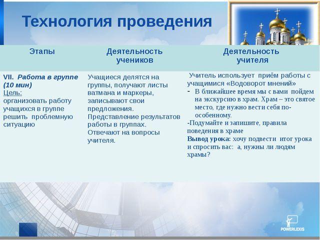 Технология проведения Этапы Деятельность учеников Деятельность учителя VII.Р...