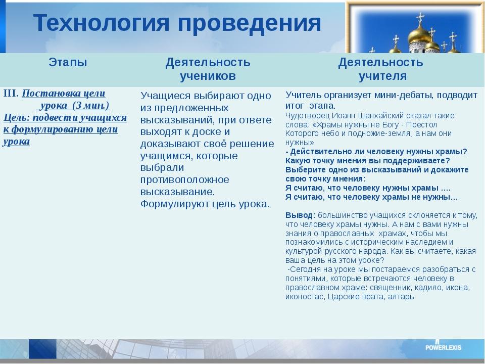 Технология проведения Этапы Деятельность учеников Деятельность учителя III.П...