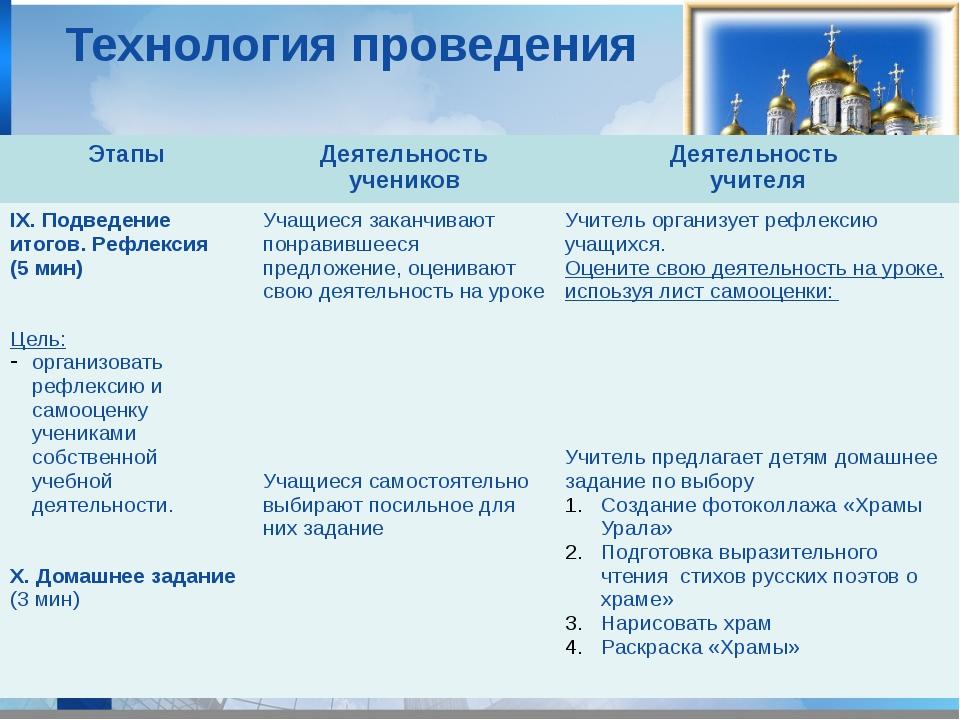 Технология проведения Этапы Деятельность учеников Деятельность учителя IX.По...
