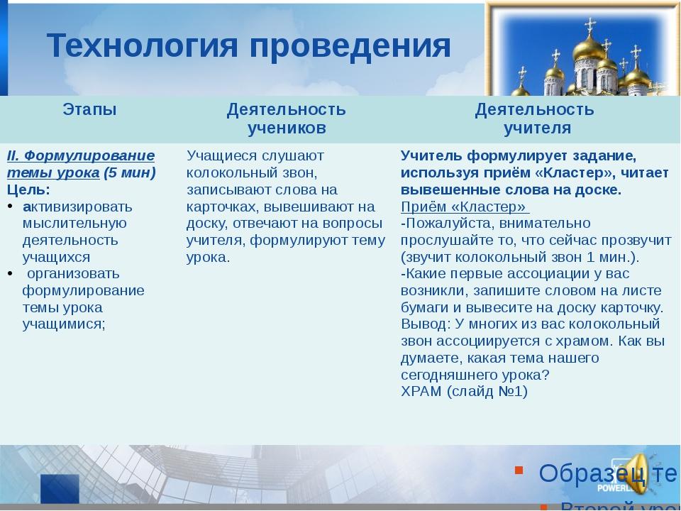 Технология проведения Этапы Деятельность учеников Деятельность учителя II. Ф...