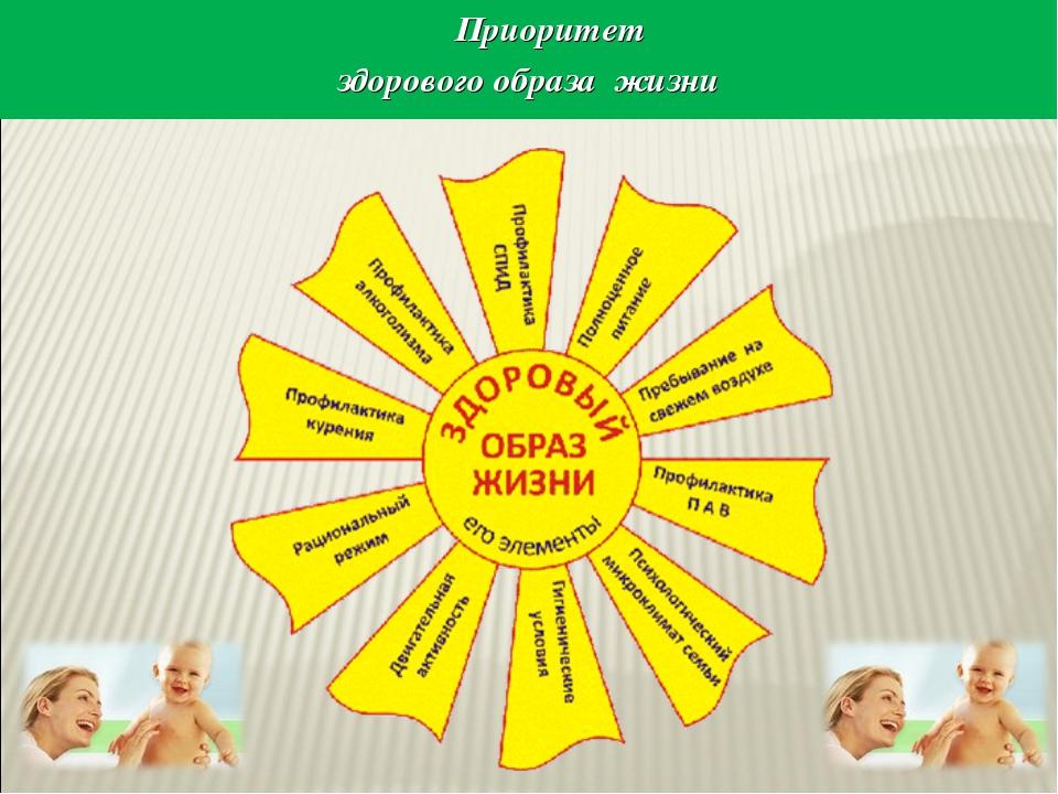 Приоритет здорового образа жизни Приоритет здорового образа жизни