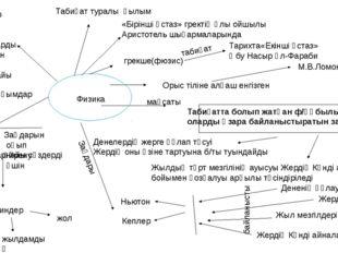 Физика Табиғат туралы ғылым «Бірінші ұстаз» гректің ұлы ойшылы Аристотель шығ