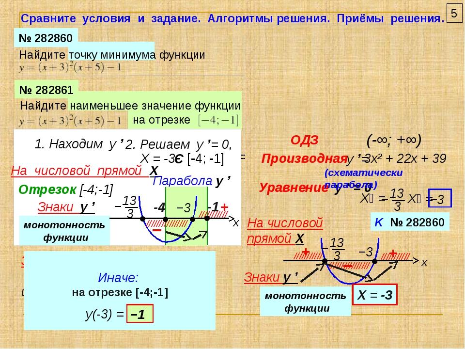 /////////// /////////// //////////////// Найдите точку минимума функции № 282...