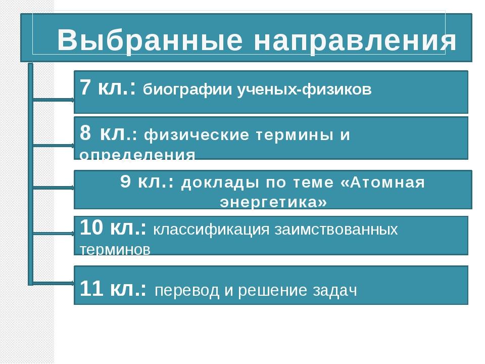 7 кл.: биографии ученых-физиков 8 кл.: физические термины и определения 9 кл...