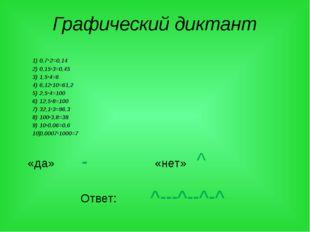Графический диктант 0,7·2=0,14 0,15·3=0,45 1,5·4=6 6,12·10=61,2 2,5·4=100 12,