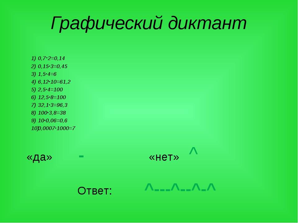 Графический диктант 0,7·2=0,14 0,15·3=0,45 1,5·4=6 6,12·10=61,2 2,5·4=100 12,...