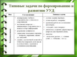 * Типовые задачи по формированию и развитию УУД