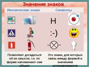 Значение знаков Иконические знаки Символы + - Н :-) Позволяют догадаться об и