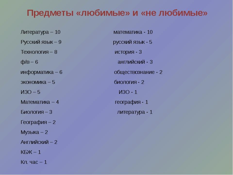 Предметы «любимые» и «не любимые» Литература – 10 математика - 10 Русский язы...