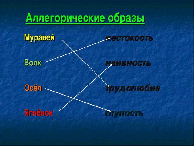 Аллегорические образы Муравей жестокость Волк наивность Осёл трудолюбие Ягнён...