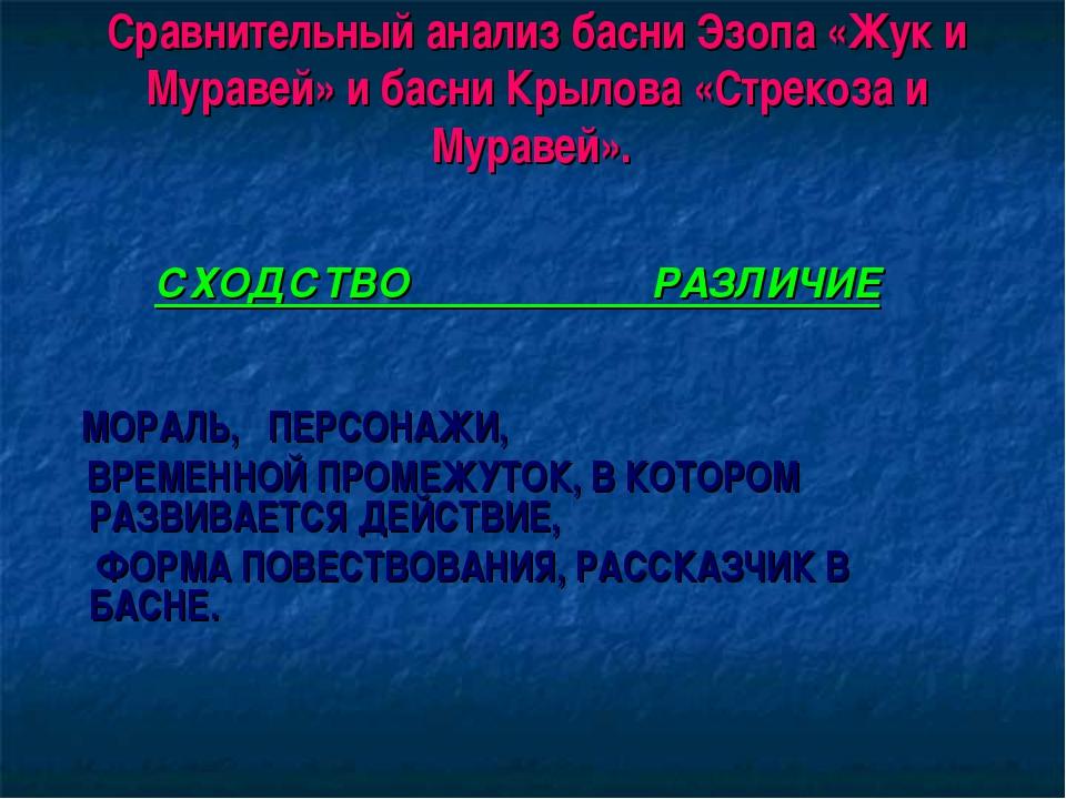 Сравнительный анализ басни Эзопа «Жук и Муравей» и басни Крылова «Стрекоза и...