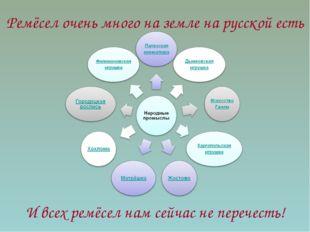 Ремёсел очень много на земле на русской есть И всех ремёсел нам сейчас не пер