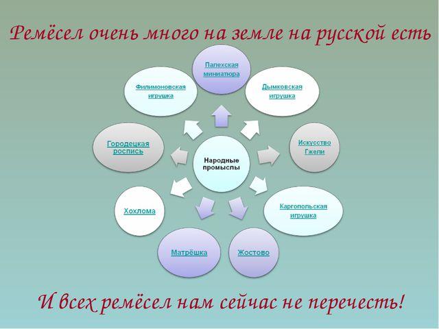 Ремёсел очень много на земле на русской есть И всех ремёсел нам сейчас не пер...