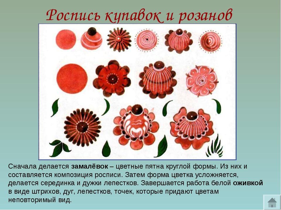 Роспись купавок и розанов Сначала делается замалёвок – цветные пятна круглой...