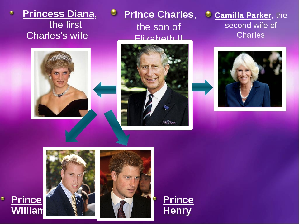 Prince Charles, the son of Elizabeth II Camilla Parker, the second wife of C...