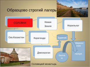 Балхаш Мариин ские лагеря Бурятия Соловецкий монастырь Образцово строгий лаг
