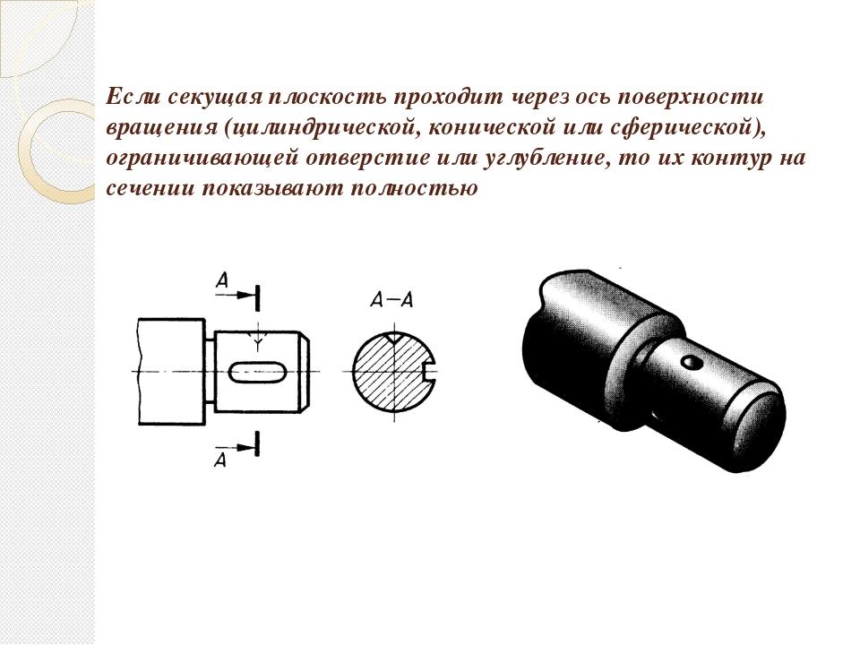 Если секущая плоскость проходит через ось поверхности вращения (цилиндрическо...
