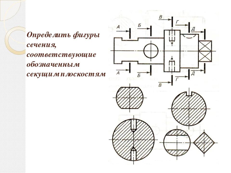 Определить фигуры сечения, соответствующие обозначенным секущим плоскостям