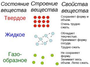 Состояние вещества Свойства вещества Строение вещества ТвердоеСохраняет ф