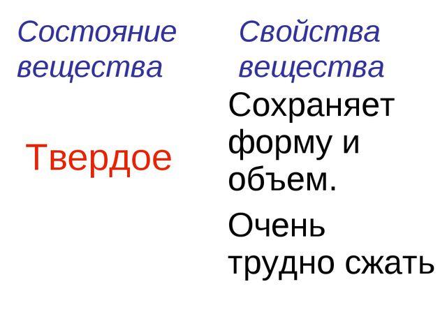 Состояние вещества Свойства вещества  ТвердоеСохраняет форму и объем. Очень...