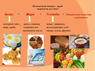 Полноценный завтрак – заряд энергией на весь день! Белки + Жиры + Углеводы +